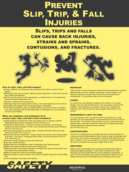 Slips Trips Amp Fall Injuries Poster Workplace Safety