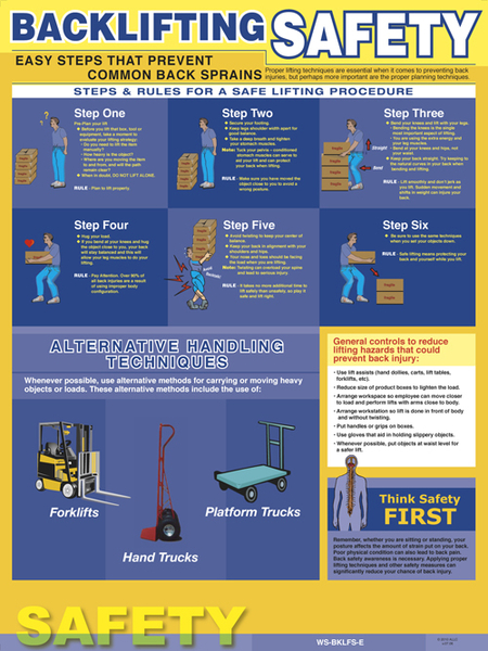 How to Write an OSHA Work Place Safety Manual