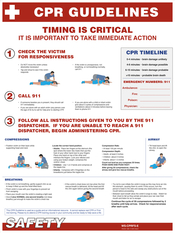 Image CPR Guidelines Poster