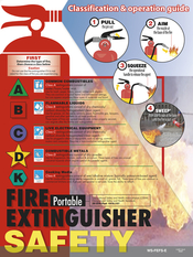 Image Fire Extinguisher Use Poster