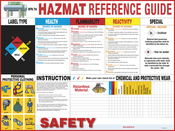 Hazardous Materials Reference Guide Poster